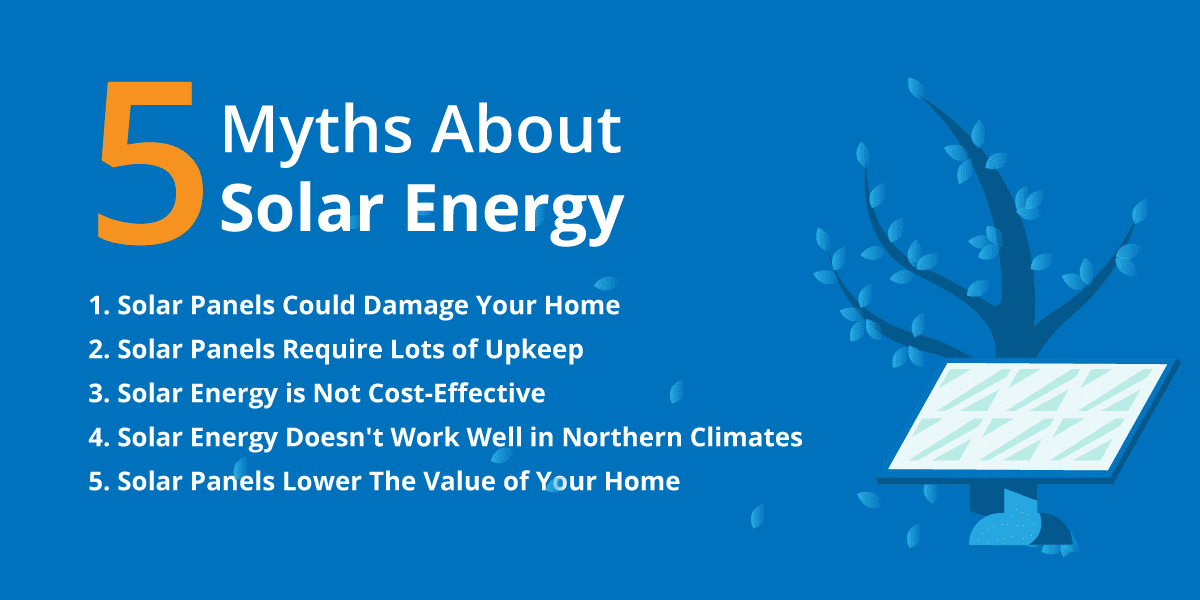 5 Misconceptions About Solar Energy Infographic