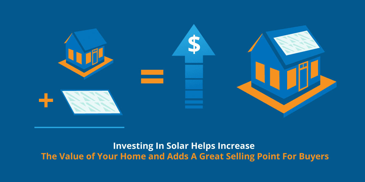 How Investing In Solar Increases Home Value Infographic