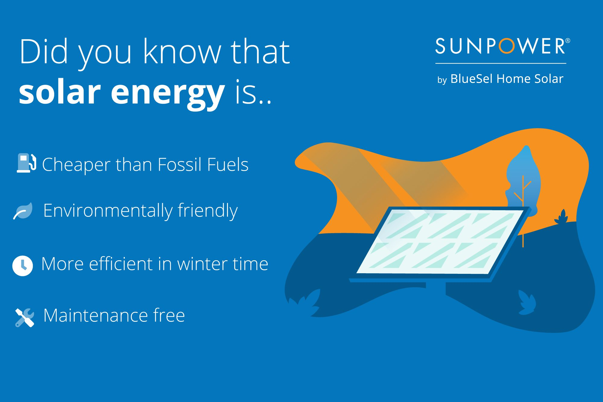 Did you know that solar energy is...