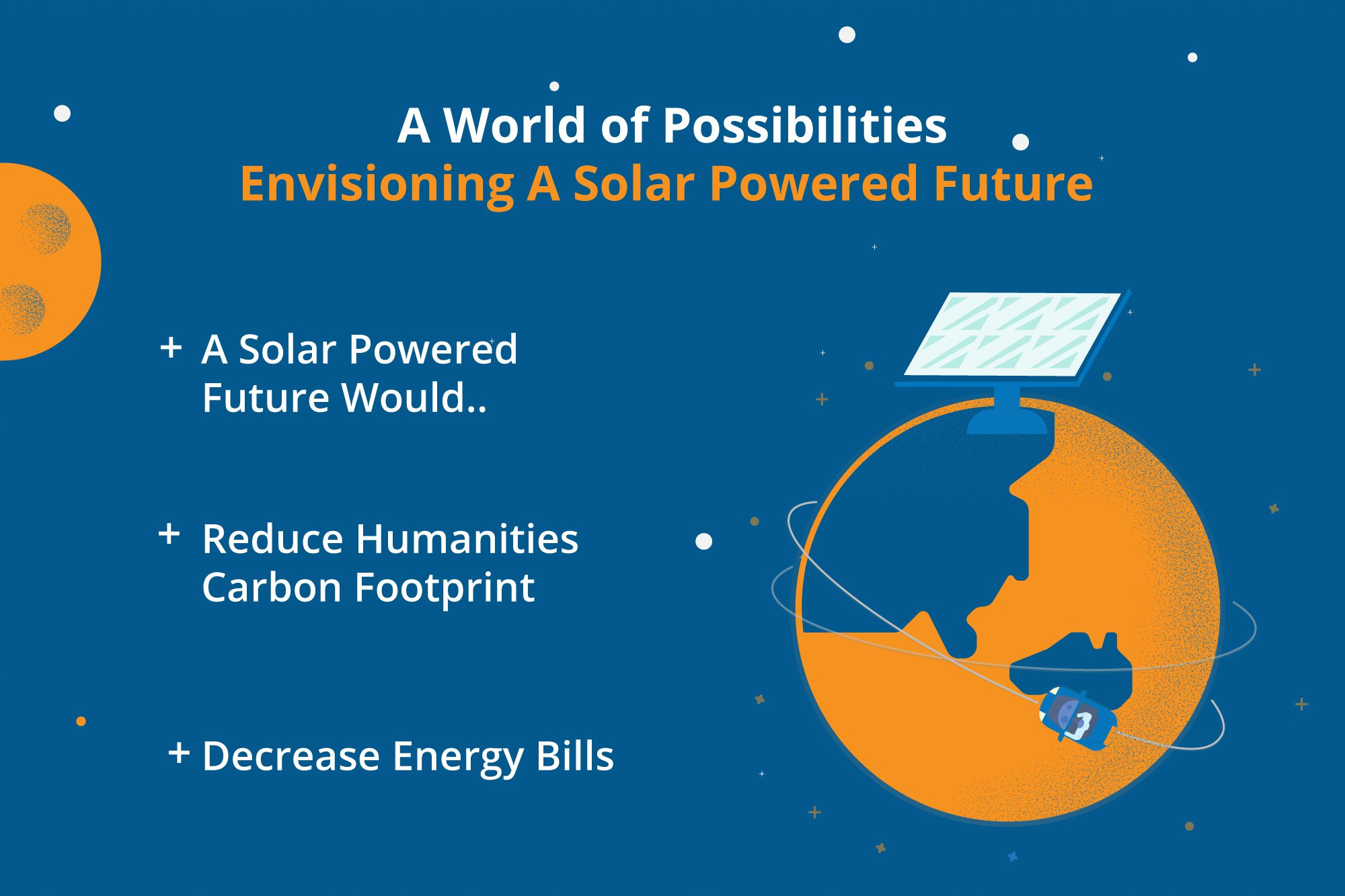 Explaining what a solar powered future would look like