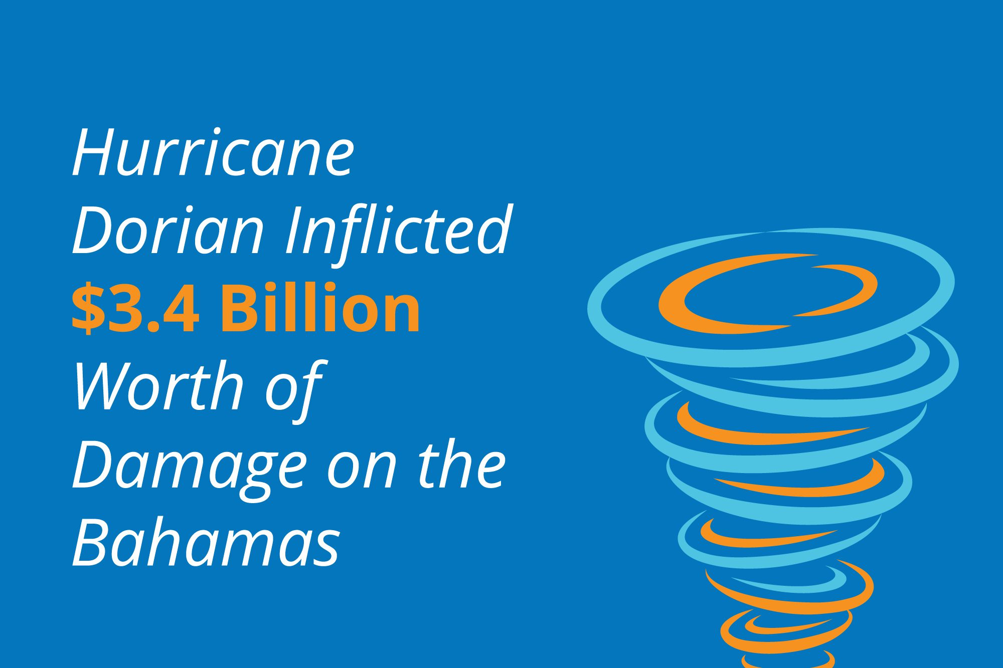 """A graphic that reads """"3.4 Billion Dollars of Damage"""""""