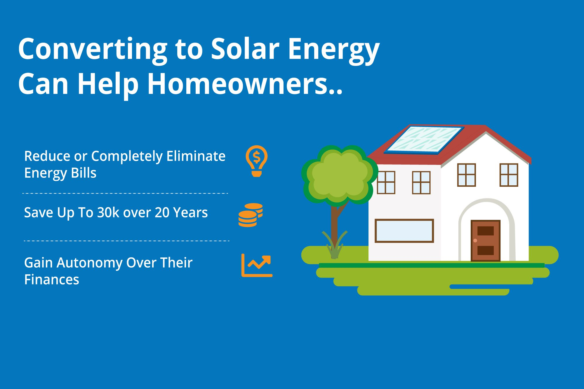 An infographic with facts about solar energy