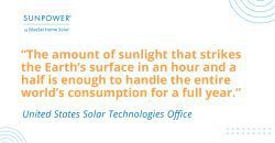 Stat About Sunlight Hitting The Earth