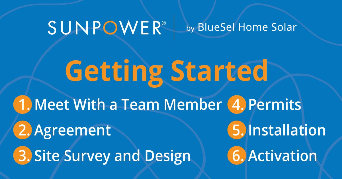 How to get started with SunPower Solar Panels Graphic