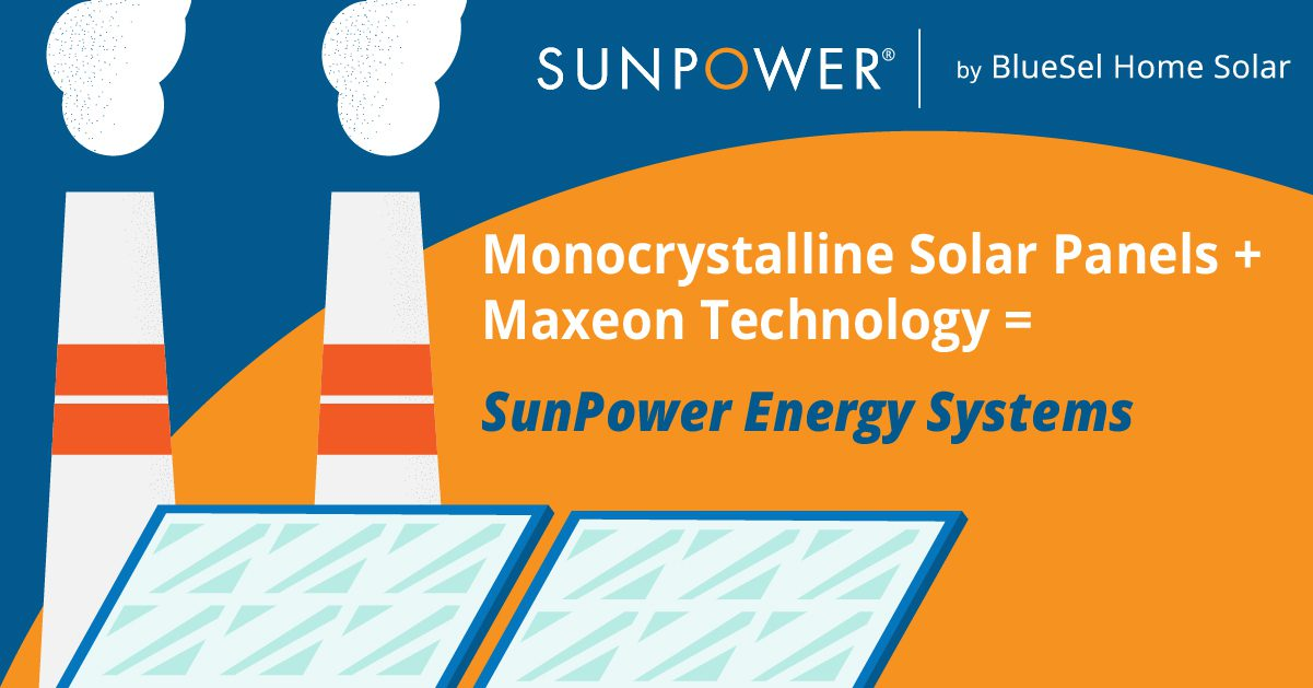 Solar Panels with Maxeon Technology graphic