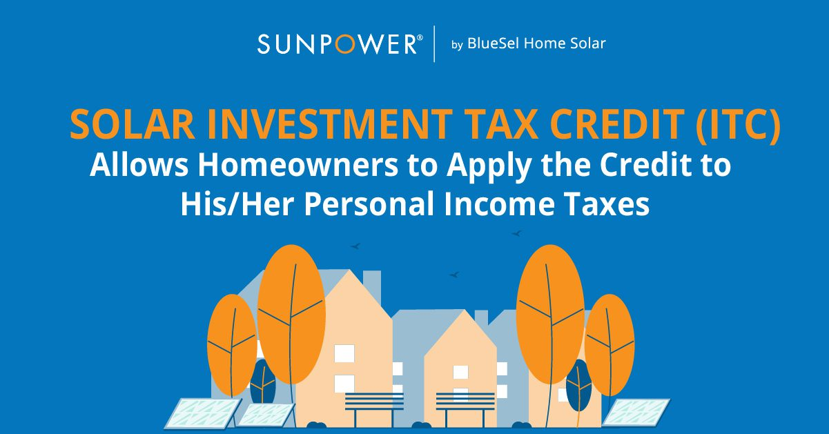 What is Solar Investment Tax Credit (ITC) graphic