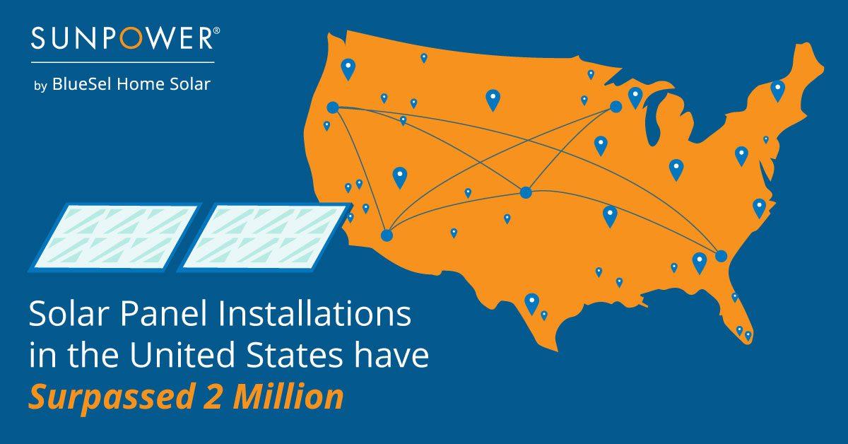 Solar Panel Installations Have Surpassed 2 Million!