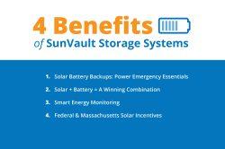 Benefits of Solar Battery Storage In Massachusetts