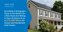 Solar Panels And Property Values