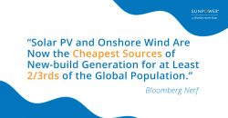 Solar PV and Onshore Wind are the cheapest forms of new-build generation