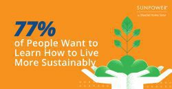 Stat About People Wanting To Live Sustainably
